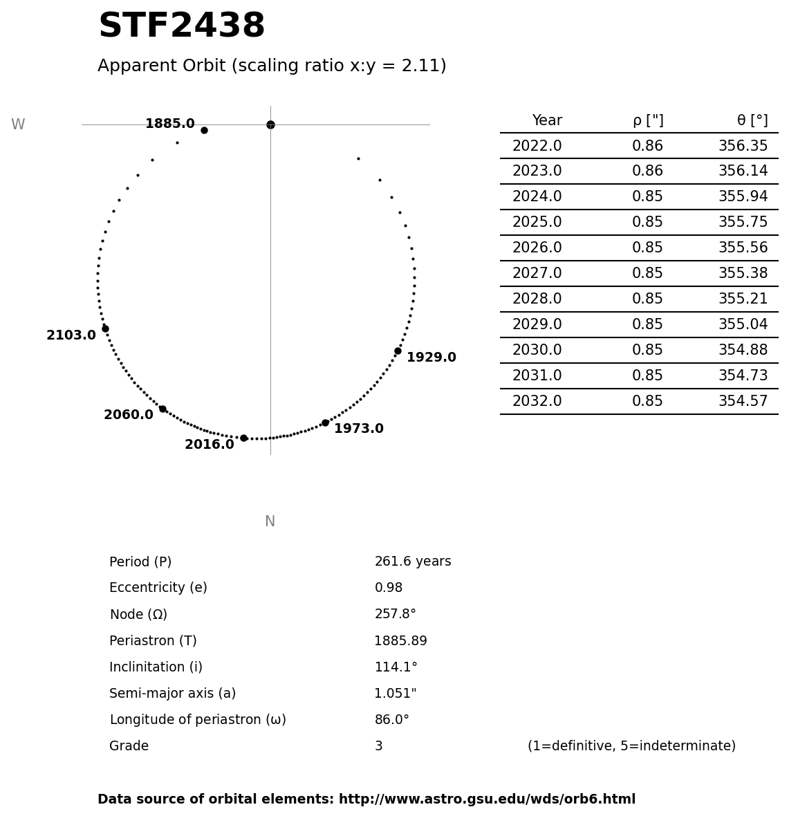 ../images/binary-star-orbits/STF2438-orbit.jpg