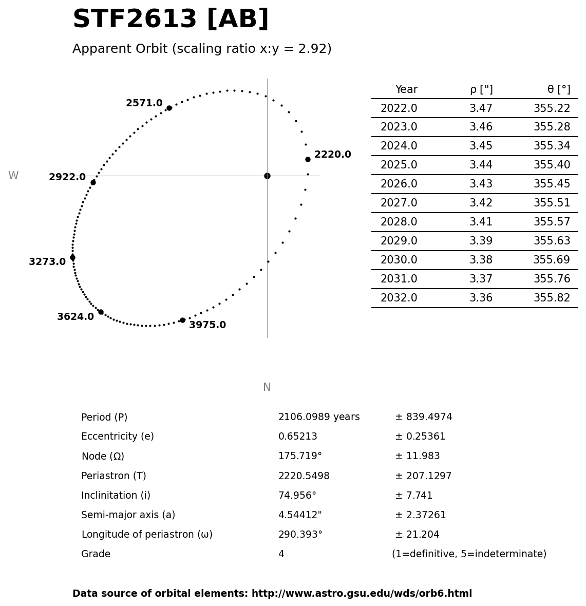 ../images/binary-star-orbits/STF2613-AB-orbit.jpg