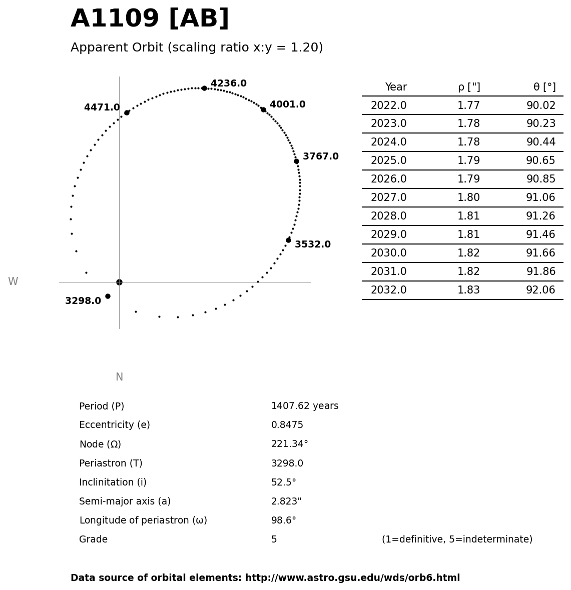 ../images/binary-star-orbits/A1109-AB-orbit.jpg