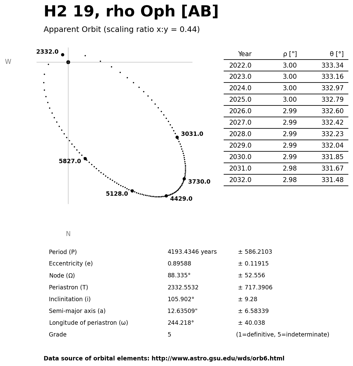 ../images/binary-star-orbits/H2-19-AB-orbit.jpg