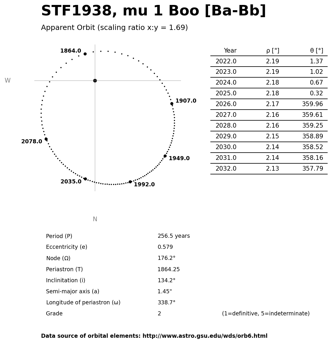 ../images/binary-star-orbits/STF1938-Ba-Bb-orbit.jpg
