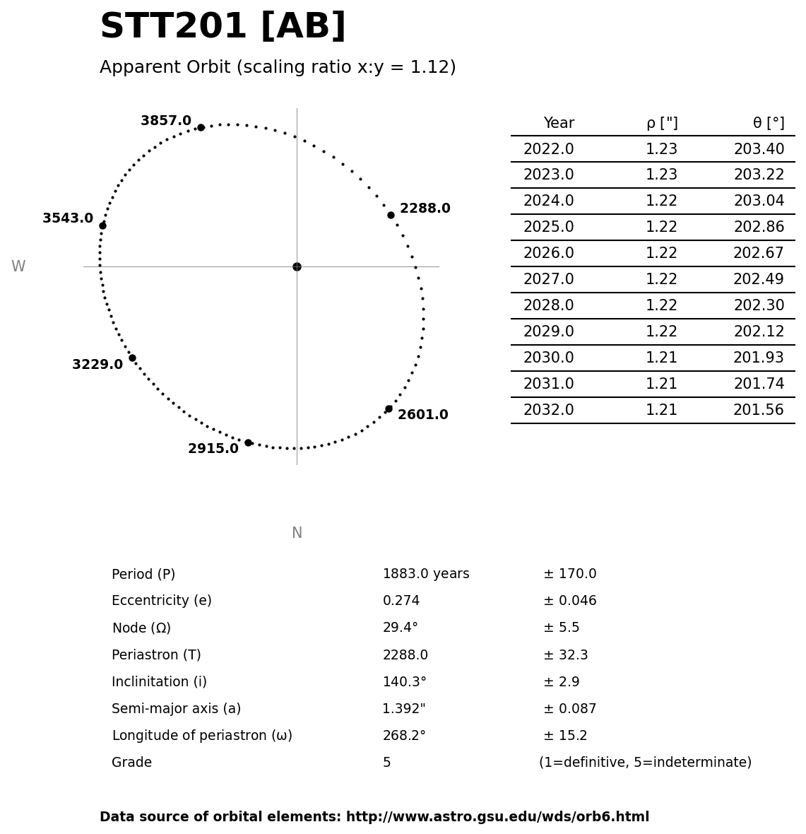 ../images/binary-star-orbits/STT201-AB-orbit.jpg