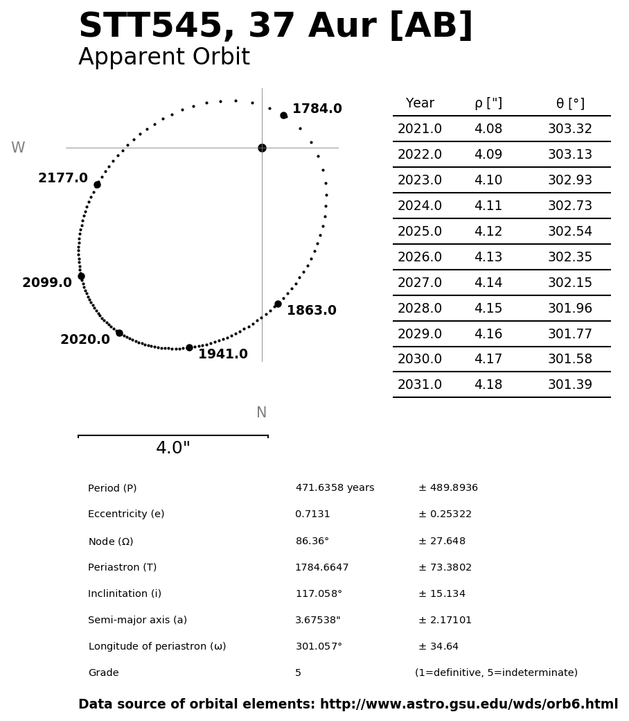 ../images/binary-star-orbits/STT545-AB-orbit.jpg