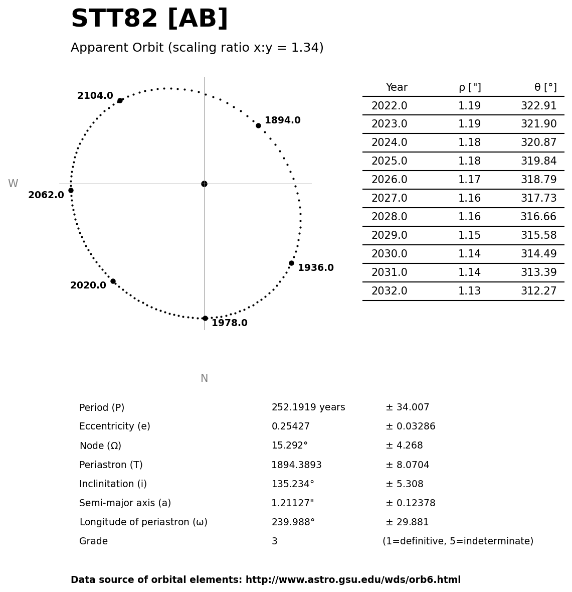 ../images/binary-star-orbits/STT82-AB-orbit.jpg